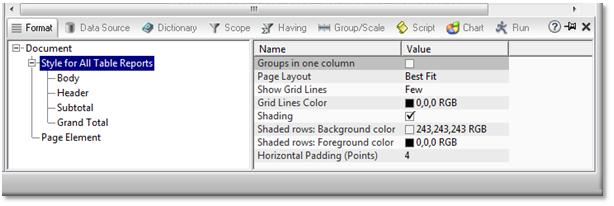 Format Editor Pane